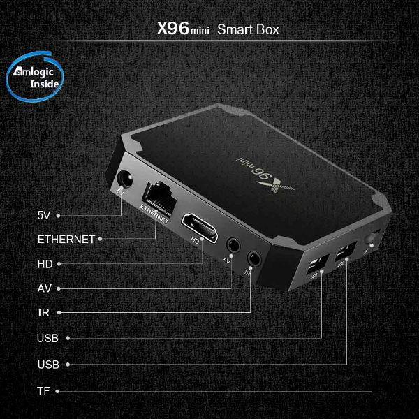 Порты смарт приставки X96 mini