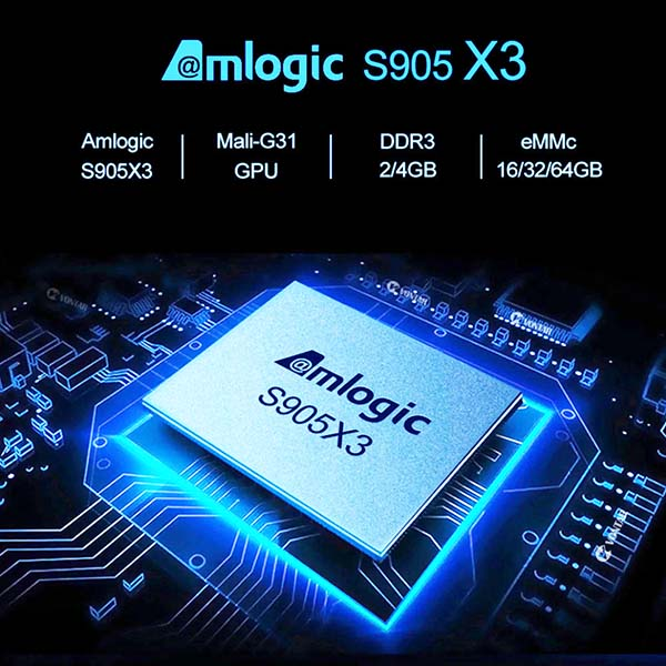 Amlogic S905X3