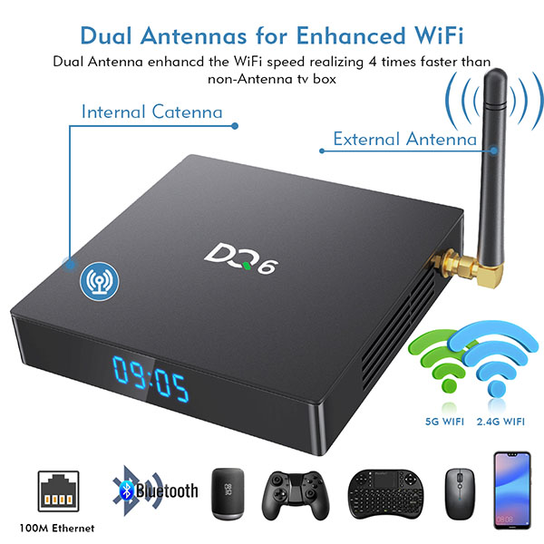 android10 tv box